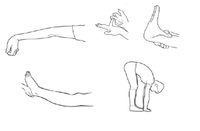 Ehlers-Danlos Syndrome (EDS) and Joint Hypermobility - Norman Marcus Pain  Institute